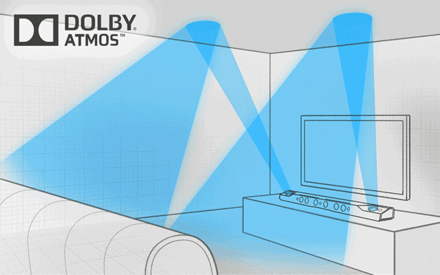 dolby atmos  ceiling reflect