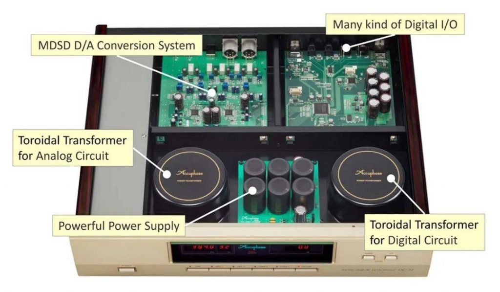 Accuphase DC-37 design